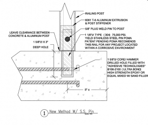 Diagram of the Poma Pin method for securing guardrails.