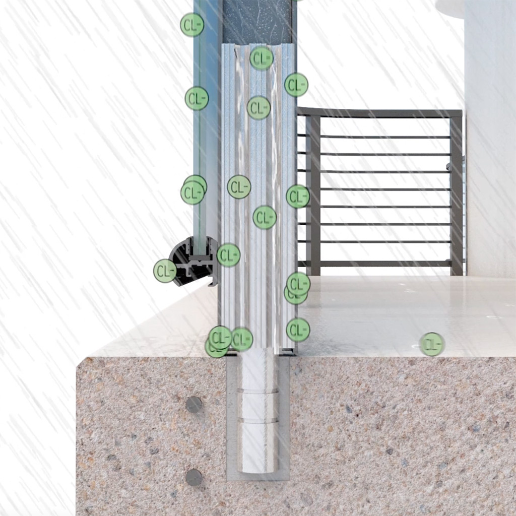 Railing system with channels for water and chloride runoff.